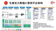 日益精进,北京智云寰球成为中国物联网一流领军企业