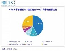 IDC云报告:阿里腾讯金山互联网系云厂商持续领先