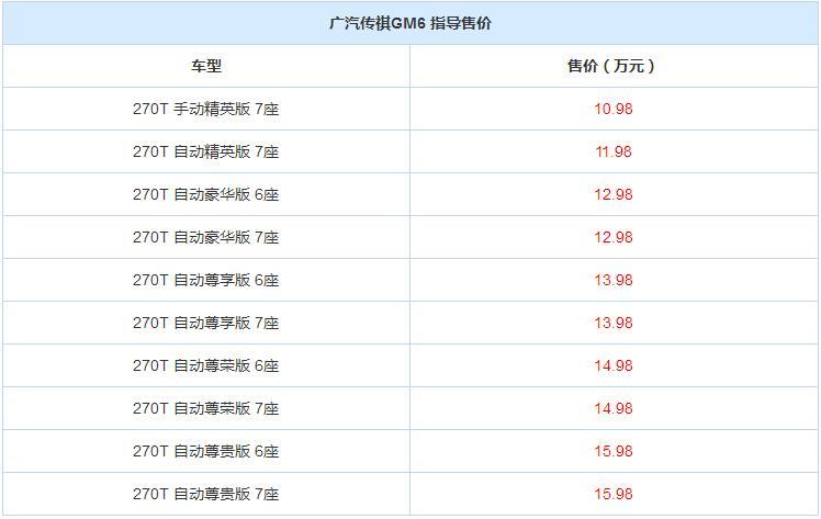 广汽传祺GM6上市售价10.98万-15.98万元