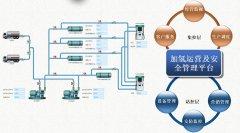 """融链科技打造""""氢链生态圈"""" 助力氢能产业高质量发展"""