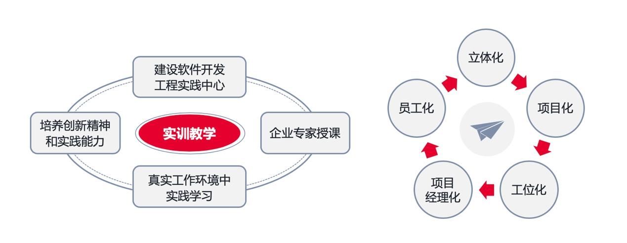 金山云KingStack发布教学实训平台 助推产教研一体化融合