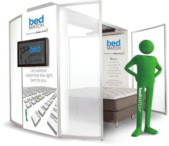 """美国My Side床垫:不太好的""""年景""""里,如何找到床垫行业的生财之道?"""