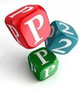 投资分析师谈理财:P2P之后可有新模式?