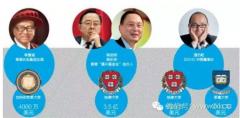 """【潜规则】国外大学录取也""""拼爹"""":捐款真能进名校!"""
