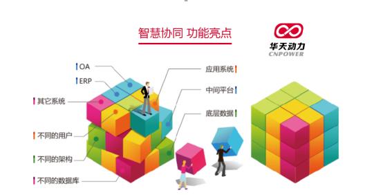 完美企业管理的不二之选,华天动力协同OA系统