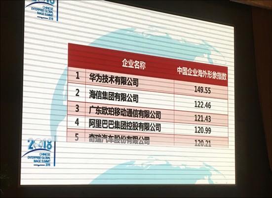 倒逼与自强,海信这家中国式技术公司的全球崛起